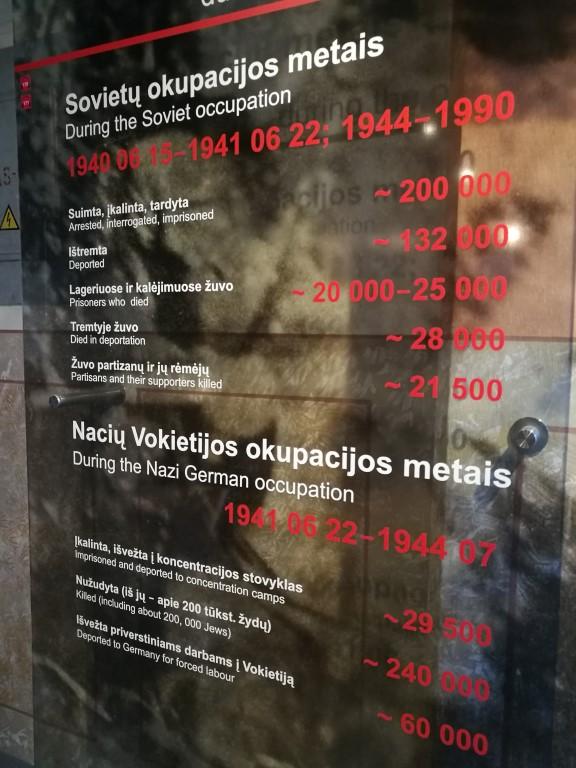 Le bilan des occupations successives des Nazis et des Soviétiques sur la population locale au musée du KGB