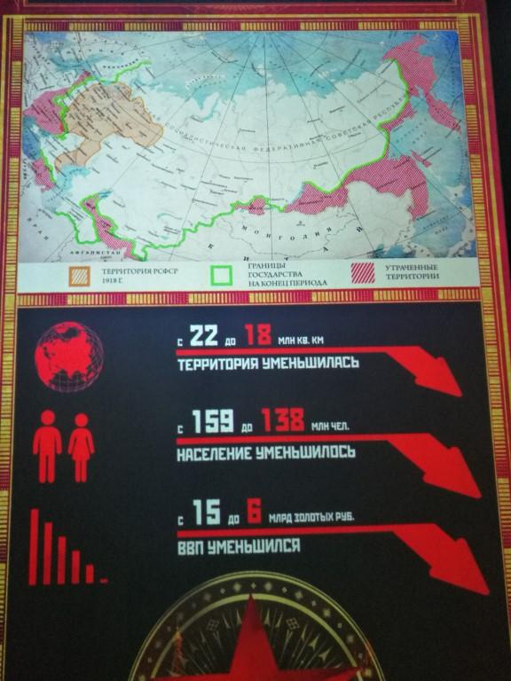 Les informations au musée de l'histoire Russe